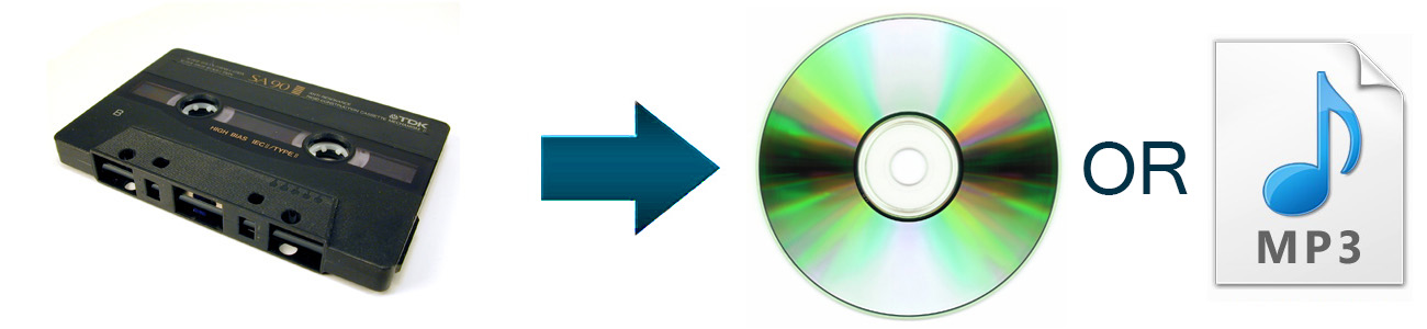 Audio Cassette To CD / MP3